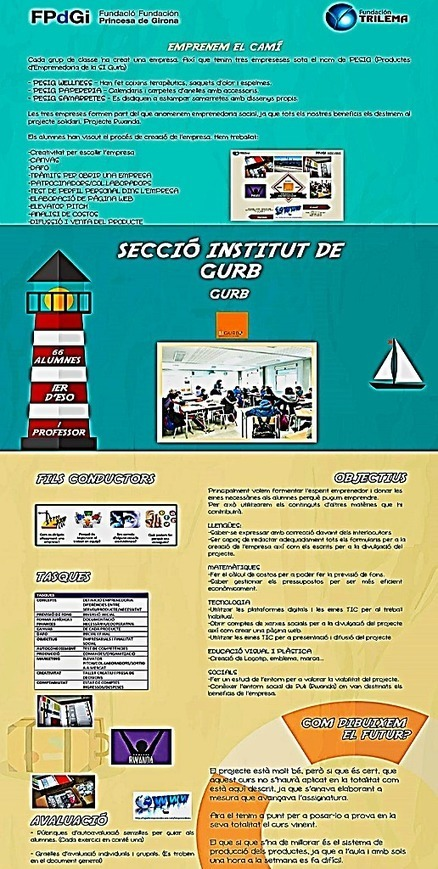 Un día de ESCUELA | Aprender y educar | Scoop.it
