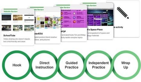 Get Inspired | Edtech PK-12 | Scoop.it