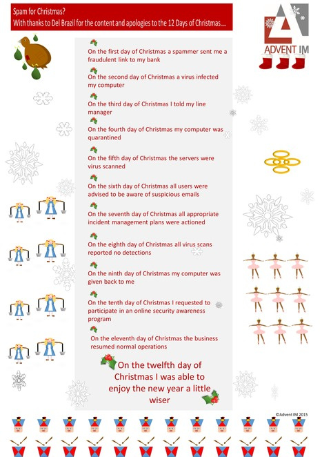 12 Days of a Phishy Christmas... | Data Protection | Scoop.it