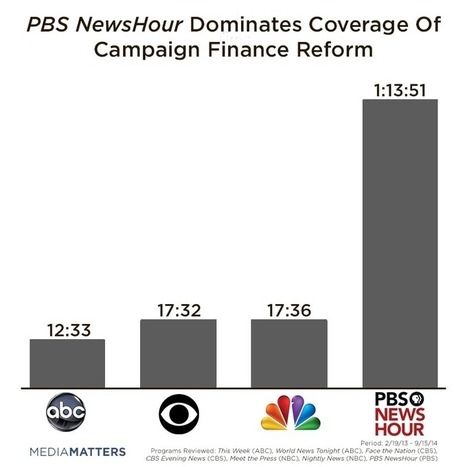 PBS NewsHour Covers Big Money In Politics More Than All Other Networks ... - Media Matters for America | Bobonline | Scoop.it