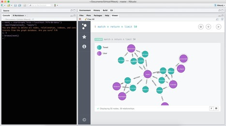 What's New in RNeo4j - Neo4j Graph Database | EEDSP | Scoop.it
