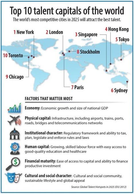 Where do you want to live in 2025? - | GE Look ahead | The Economist | Penser la ville de demain | Scoop.it