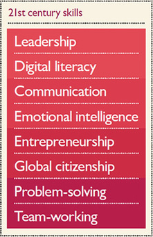 The Learning Curve 2014 | Pearson | Media Literacy | Scoop.it