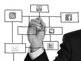 10 Things You Should Include in a Social Media Plan | Social Media Today | Digital Marketing & Communications | Scoop.it