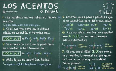 Actividad de acentos o tildes | Español para los más pequeños | Scoop.it