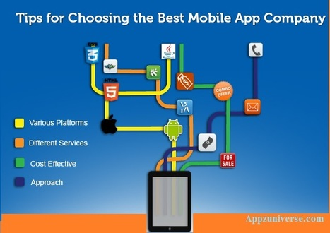 What do you look for when selecting the best mobile app development company? | Web Design & Web Development India | Softqube Technologies | Scoop.it