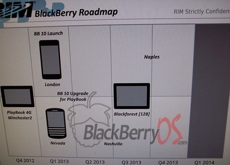 Leaked RIM Roadmap Points To 2 BlackBerry 10 Phones In Q1 2013, New Tablet In Q3 | MarketingHits | Scoop.it