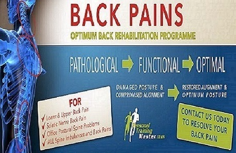 Pilates for Back Pain | Personal Trainer in London | Scoop.it