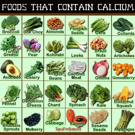 Foods That Contain Calcium | The Rambling Epicure | Scoop.it