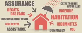 Assurance multirisque habitation | Le portail des ministères économiques et financiers | Immobilier | Scoop.it