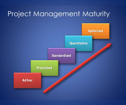 Free Maturity Model Template for Project Management PowerPoint - Free PowerPoint Templates - SlideHunter.com | Business templets | Scoop.it