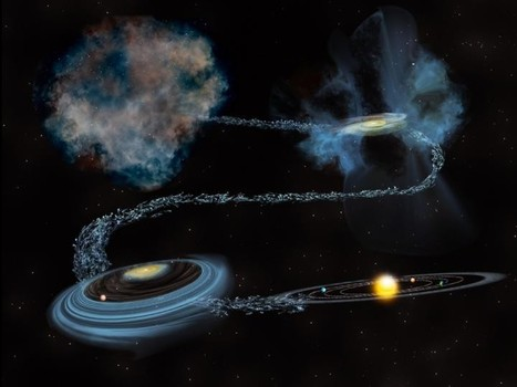 Earth's water is older than the sun: Likely originated as ices that formed in interstellar space   Amazing Science   Scoop.it