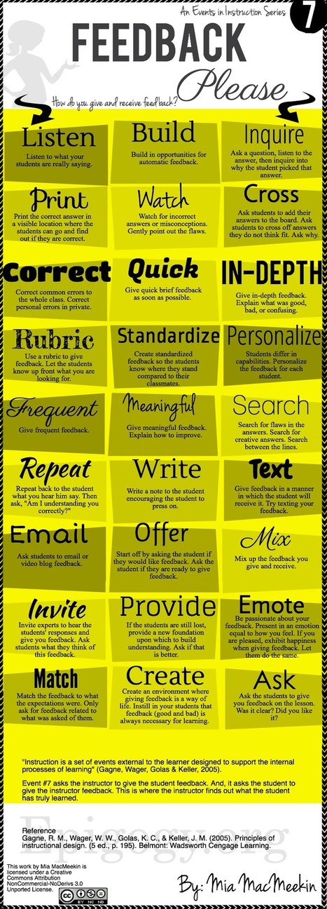 27 ways to give/get feedback | Education Matters - (tech and non-tech) | Scoop.it