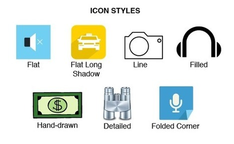 How To Use Icons In eLearning | APRENDIZAJE | Scoop.it