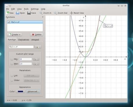 The KDE Education Project - KmPlot - Mathematical Function Plotter | Educación y software libre | Scoop.it