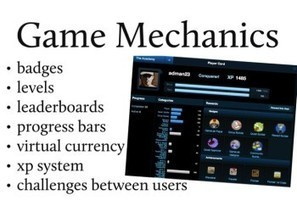 How Gamification Works - 3D GameLab ~ by Chris Haskell   Serious-Minded Games   Scoop.it