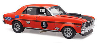 Miniature Model Collection: A Road to a Perfect Hobby | Motorfocus Diecast Models | Scoop.it