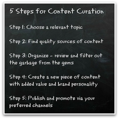 Content Curation: an Introductory Guide by Sadie Baxter | Collaborative Content-Curation: new Forms of Reading & Writing #curation #journalism #education #e-learning | Scoop.it