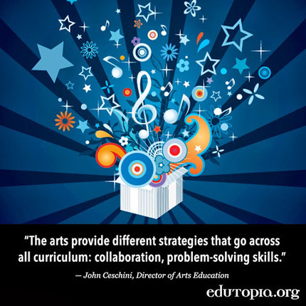 Edutopia – Google+ - Are the arts on your mind for the new school year? Download… | The Arts & Languages | Scoop.it