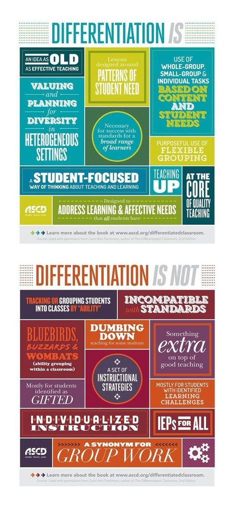 Differentiation Help! | Good Classroom teaching | Scoop.it