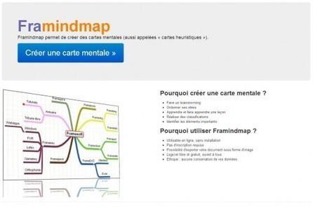 Un outil minimaliste pour réaliser des cartes mentales, Framindmap | Ballajack | Geekerie&co | Scoop.it