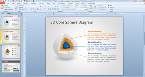 Free 3D Core Sphere Diagram for PowerPoint | Ideas Matter | Scoop.it