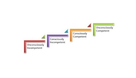 Creating Conscious Incompetence | FORMATION CONTINUE | Scoop.it