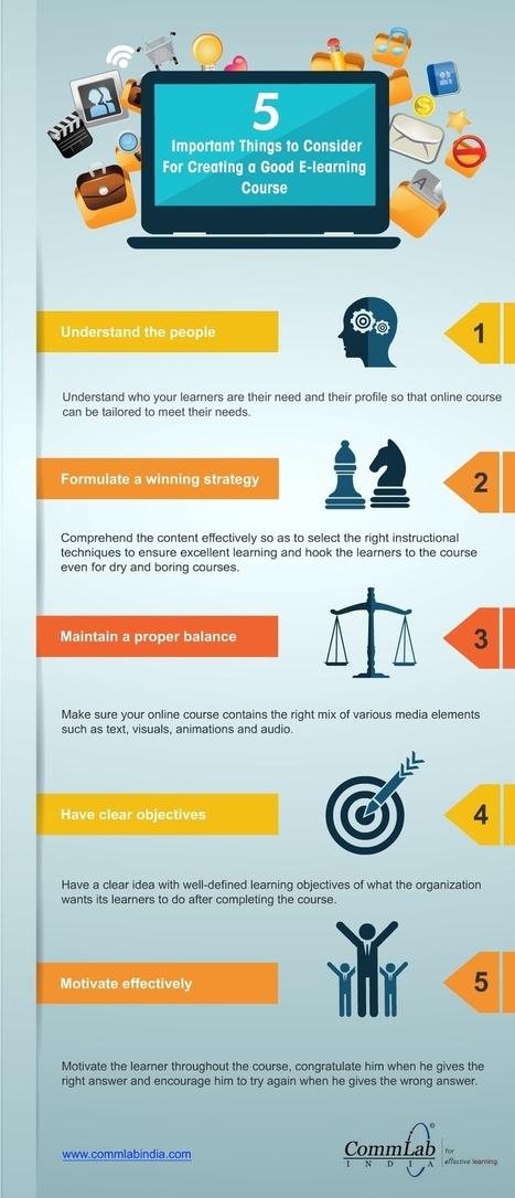 5 important things to consider for creating good eLearning course | Docencia y Nuevas Tecnologías | Scoop.it