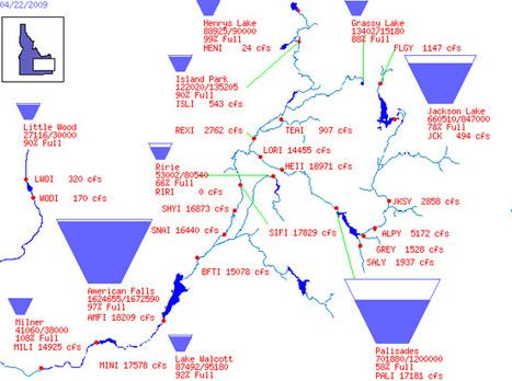 tele-hydrology | ambienti ipernaturali | Scoop.it