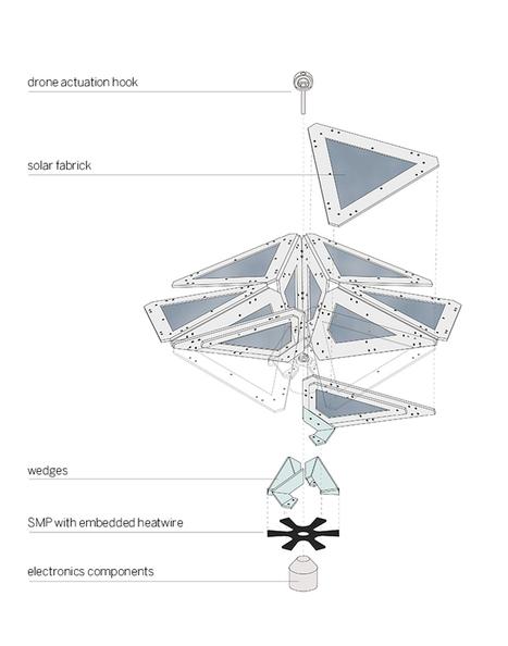 Translated Geometries | digital visions | Scoop.it