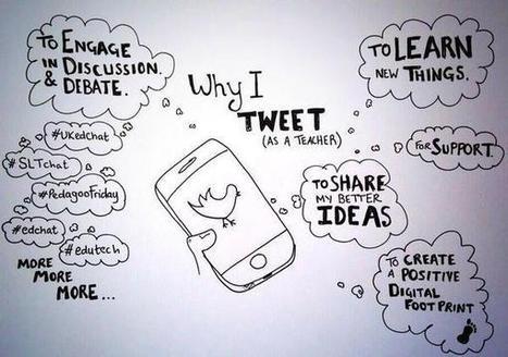 Warum und wie als Lehrer twittern?   Weiterbildung   Scoop.it