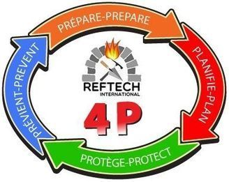 The 4Ps for Health and Safety   Refractory Solutions   Scoop.it