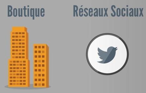 Infographie : Quelle tête aura le commerce mondial et digital ? | Présent & Futur, Social, Geek et Numérique | Scoop.it