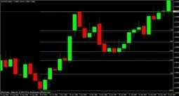 Fibonacci Retracements - www.spartantraders.com | Day trading strategies | Scoop.it