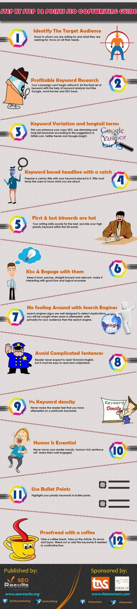 Infographic: 12 ways to improve SEO copywriting | ten Hagen on Social Media | Scoop.it