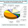 proyectos industriales   sustentables