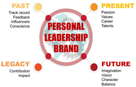 How to Create a Leadership Brand Based on Your Legacy | Marketing Tips | Scoop.it