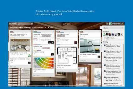 Agile and Scrum Trello Extensions | JamesSaffron Technology Scoops | Scoop.it