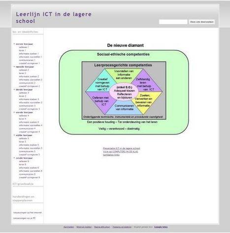 Website gespot! Leerlijn ICT in de lagere school (Vlaanderen) | Iwijs | Scoop.it