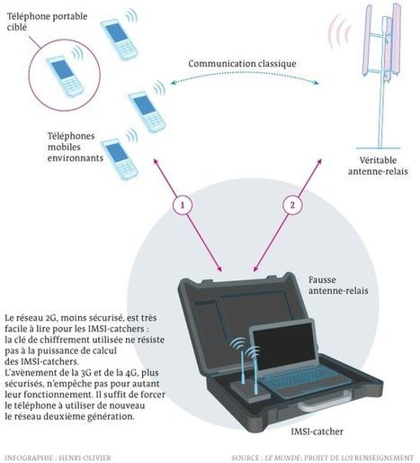 Que sont les IMSI-catchers, ces valises qui espionnent les téléphones portables ? | Libertés Numériques | Scoop.it