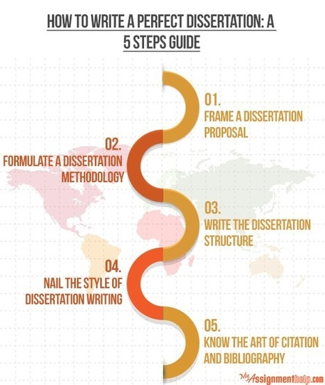 How to Write a Perfect Dissertation: A 5 Steps Guide | Dissertation writing help | Scoop.it