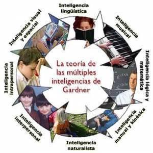 ¿Quién necesita aGardner? | Educación flexible y abierta | Scoop.it