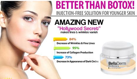 BellaDerm Skin Cream Review