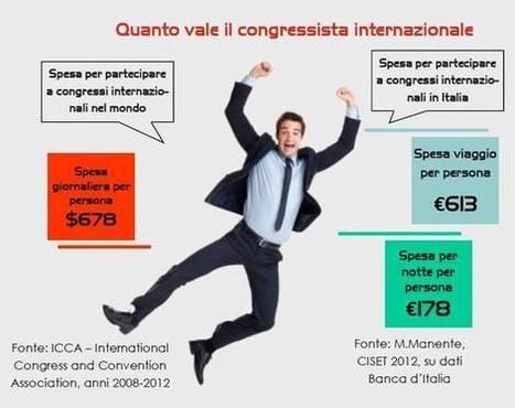 #Turismo congressuale, Italia 6/a ma può fare molto di più | ALBERTO CORRERA - QUADRI E DIRIGENTI TURISMO IN ITALIA | Scoop.it