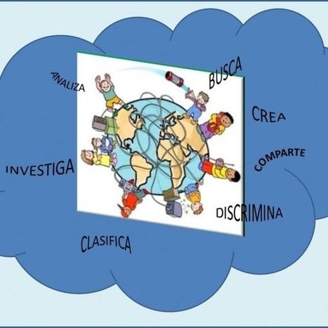 Hilda Priego Caceres's Slidely | Online Slideshow by Slide.ly | Portafolio Modelos de Formación Docente | Scoop.it