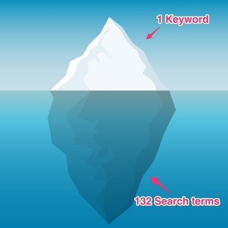 The Iceberg Effect: How Your AdWords Strategy Is Slowly Drowning   social media   Scoop.it