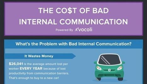 Quel est le coût d'une mauvaise communication interne ? | CCI du Tarn | Scoop.it