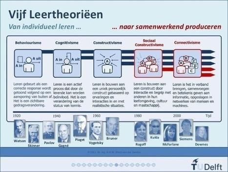 Mooi overzicht van 5 leer- en kennistheorieën | Master Leren & Innoveren | Scoop.it