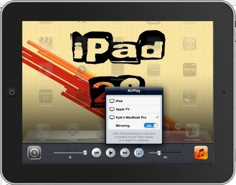 Reflection App: Use AirPlay to Mirror iPad Without Apple TV   Tap Into Teen Minds   Chromebooks in a Lower School Classroom   Scoop.it