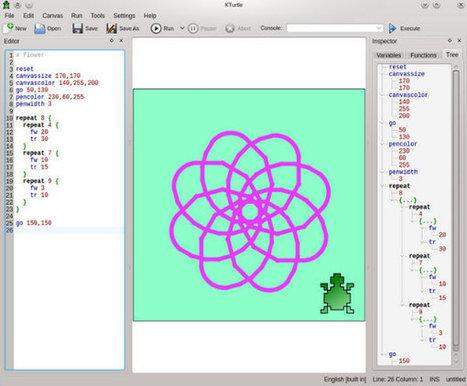 The Arduino Designer: an Eclipse programming platform for kids   Open Source Hardware News   Scoop.it